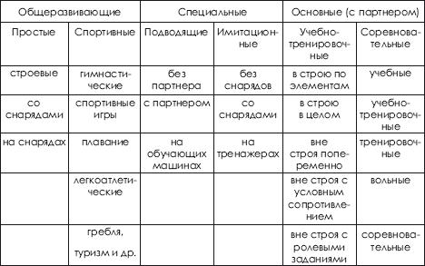 Таблица 9.2.2